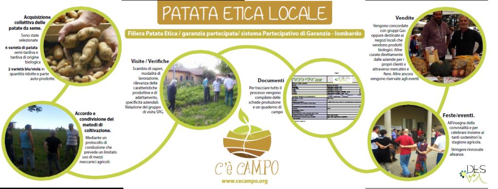 Patata Etica 2015, cartell