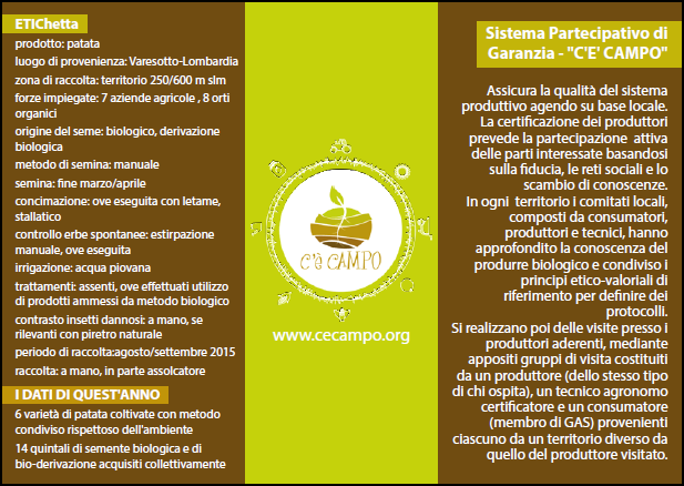 Patata Etica 2015 cartolina-retro
